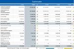 Haushaltsplan der Hansestadt Rostock nun auch interaktiv verfügbar