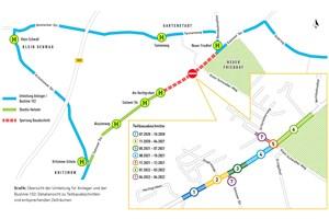 Übersicht der Umleitung für Anlieger und der Buslinie 102; Detailansicht zu Teilbauabschnitten und entsprechenden Zeiträumen (Quelle: Nordwasser)